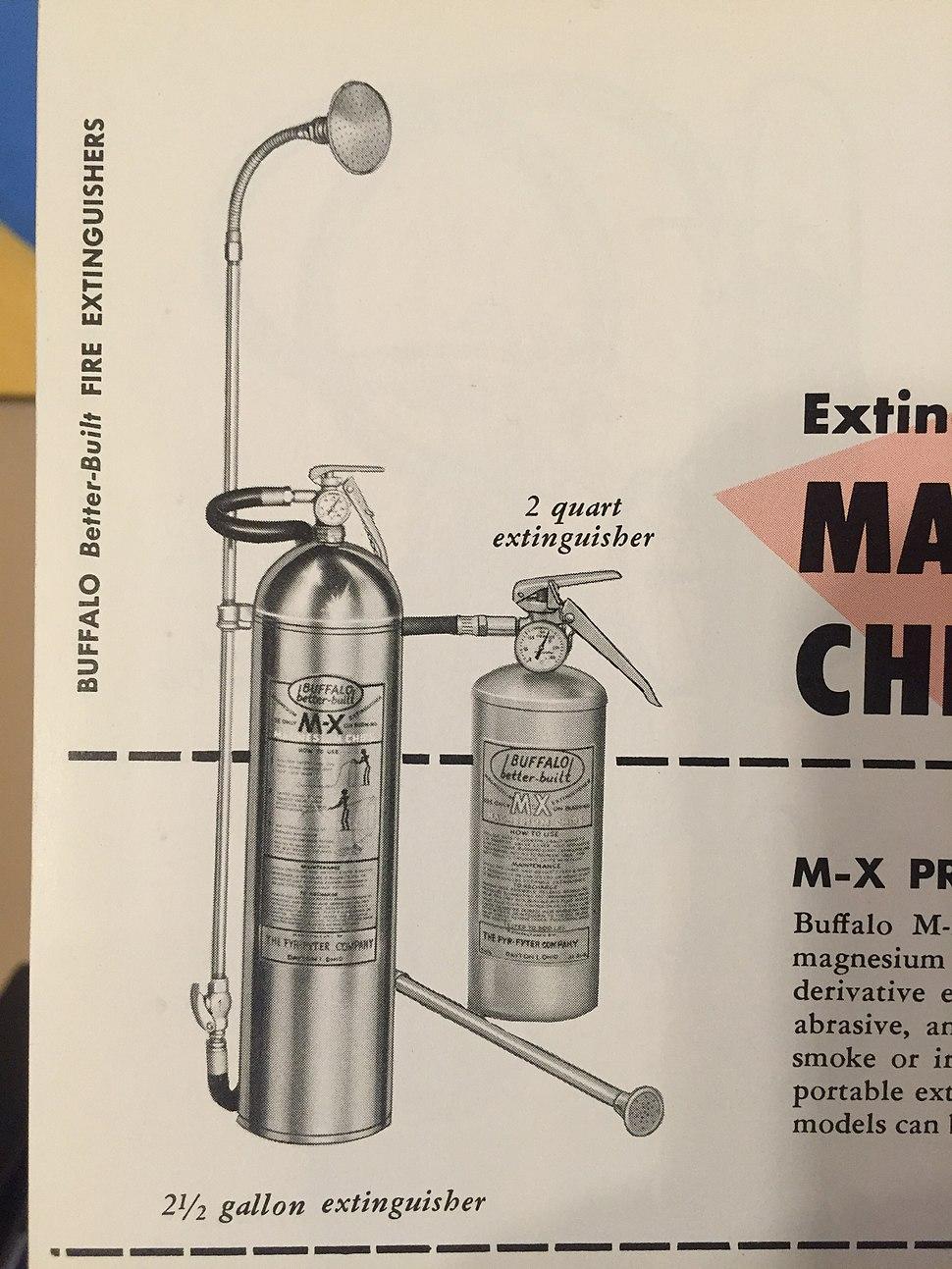 Buffalo M-X Fire extinguishers