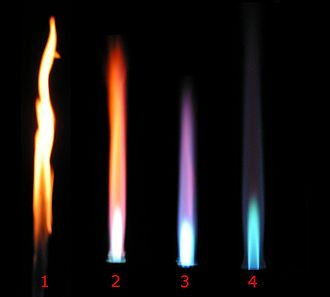 Flame - Different flame types of a Bunsen burner depend on oxygen supply. On the left a rich fuel with no premixed oxygen produces a yellow sooty diffusion flame; on the right a lean fully oxygen premixed flame produces no soot and the flame color is produced by molecular radicals, especially CH and C2 band emission.
