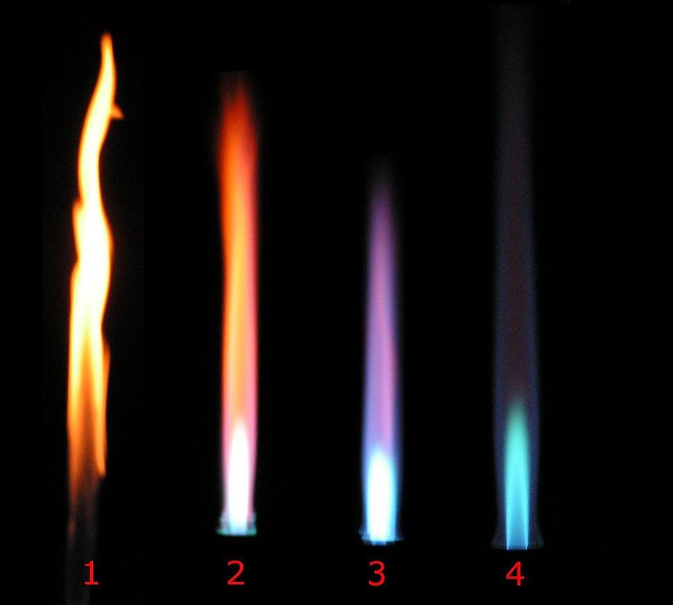 Bunsen burner flame types