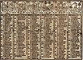 Calendar after Johannes von Gmunden 15th century.jpg