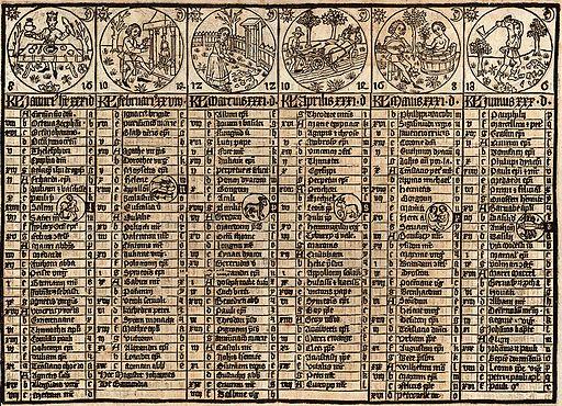 Calendar by Johannes von Gmunden, 15th century