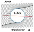Callisto field.png