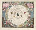 Cellarius Harmonia Macrocosmica - Planisphaerium Arateum.jpg