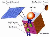 Chandrayaan-1.jpg