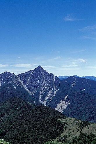 Central Range Point - Central Range Point