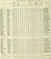 Climatological data, Pennsylvania (1943) (14587340857).jpg