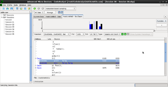 Profiling (computer programming) - Graphical output of the CodeAnalyst profiler.