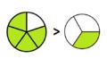 Comparação de Frações 3.png