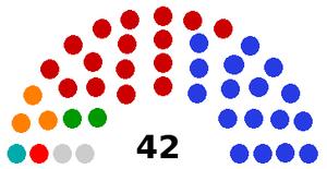 Congress of Nuevo León - Image: Congreso de Nuevo León