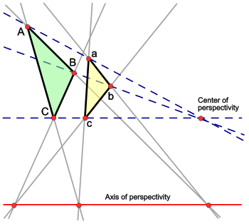 Desargues theorem.svg