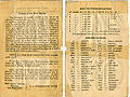 Dictionary eng-tam India 1909 Tamilnadu 1.1-2.jpg