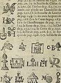 Dictionnaire des monogrammes, chiffres, lettres initiales, logogryphes, rébus, &c. sous lesquels les plus célébres peintres, graveurs and dessinateurs ont dessiné leurs noms (1750) (14779855461).jpg