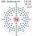 Electron shell 106 seaborgium.png