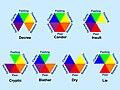 Elements of Candor.jpg