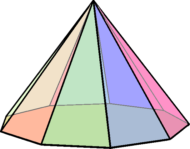 Enneagonal pyramid1
