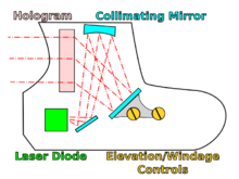 Оптический коллиматор состоит из объектива или вогнутого зеркала, в фокальной плоскости которого помещён освещённый...