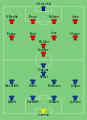 Everton vs Man Utd 1995-05-20.svg