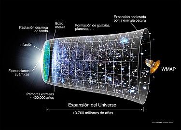 Que Es La Energia Convencional Y No Convencional Wikipedia