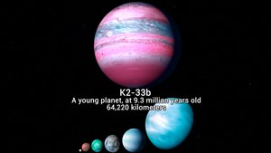 File:Exoplanet Size Comparison (Ft. The Exoplanets Channel) - YouTube.webm