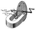 Faraday disc machine.png