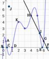 FunktionenSchnittpunkteTheorie.png