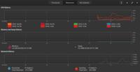 GNOME System Monitor 3.32 screenshot.png