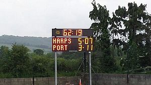 Hurling - An example of a typical Gaa scoreboard.