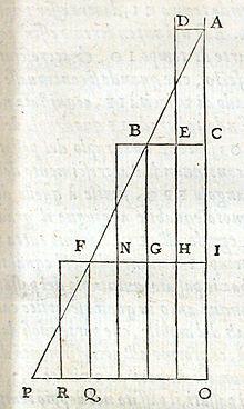 Que Es Rapidez Media En Fisica Wikipedia
