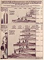 German poster about the battle of Jutland.jpg