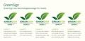 GreenSign Beschreibung der Levels.pdf