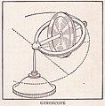 Gyroscope page 1251.jpg
