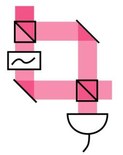 Homodyne detection Sensor implementation technique