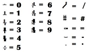 Ar Tonelico: Melody of Elemia - Hymmnos Glyph Numerical unit