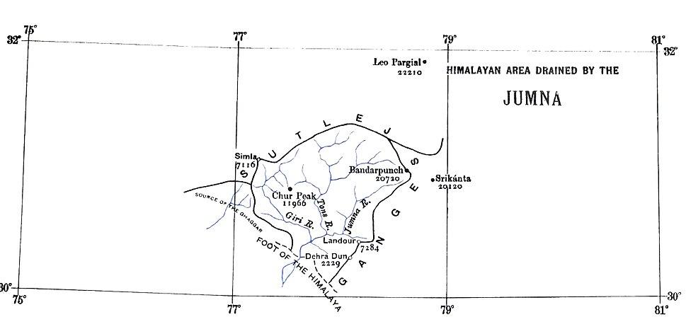 Jamuna catchment