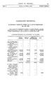 José Luis Cantilo - 1924 - Clasificación sistemática. Planillas, Clasificación comparada.pdf