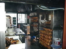 Restaurant Kitchen Terms cooking - wikipedia