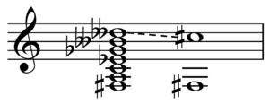 Kleisma - Image: Kleisma as thirds versus one twelfth on F sharp