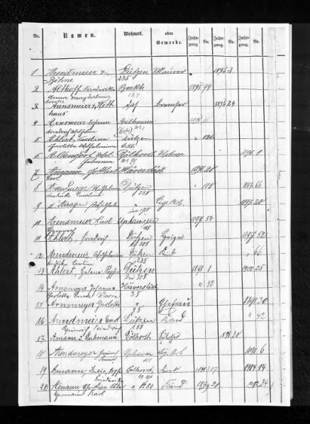 File:Kombiniertes Namensverzeichnis zu den Geburts-, Heirats- und Sterberegistern des Standesamtes Dützen, 1895 bis 1928.djvu