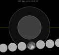 Lunar eclipse chart close-1987Apr14.png