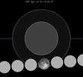 Lunar eclipse chart close-1987Apr14.png