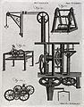 Mechanics; forces and dynamics, pulleys. Engraving by A. Bel Wellcome V0024405.jpg