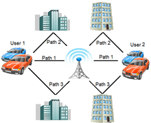 free download ppt of wireless communication