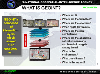Geospatial intelligence - Graphical depiction of the definition of Geospatial Intelligence (GEOINT)