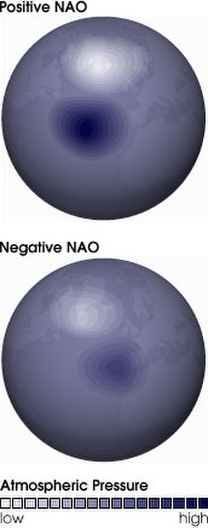 North Atlantic oscillation - Image: Nao indices comparison