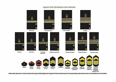 Navy ranks sleeve insignia of Ukraine 2016 (draft).jpg