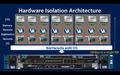 Network Virtualization Platform Architecture Example.png