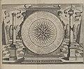Oculus artificialis teledioptricus, sive, Telescopium - ex abditis rerum naturalium and artificialium principiis protractum novâ methodo, eâque solidâ explicatum ac comprimis è triplici fundamento (14759279576).jpg