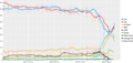 Opinion polling for the next United Kingdom general election new.png