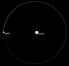Orcus Vanth orbit.png