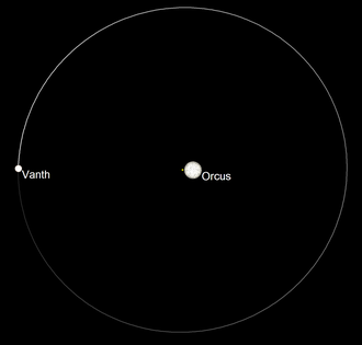 90482 Orcus - Model of Orcus and Vanth with its orbit nearly aligned face-on with the sun and earth's direction